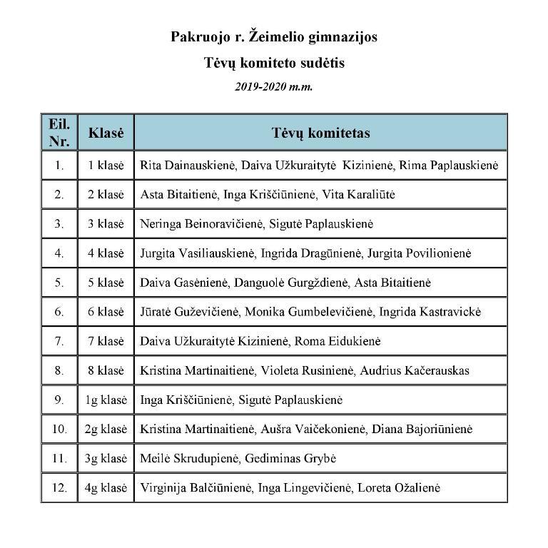 Tėvų komitetas