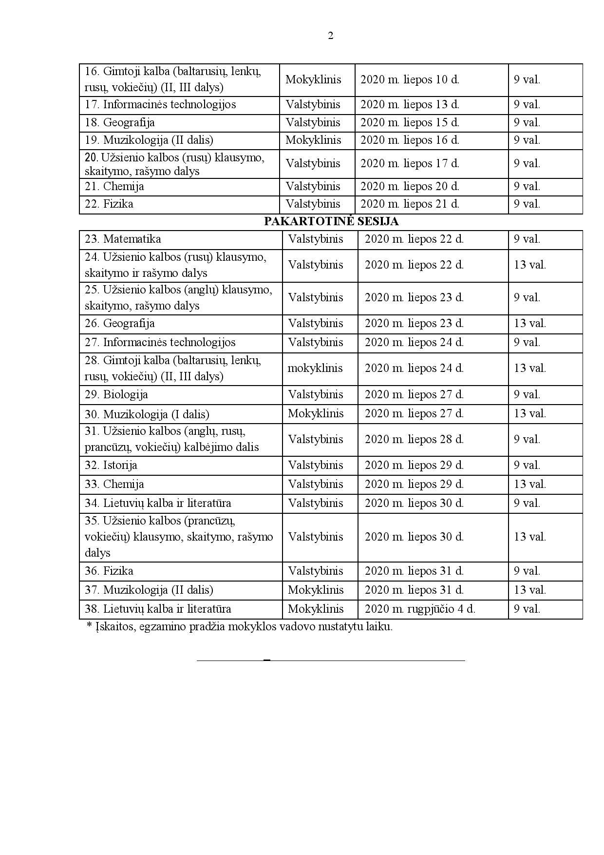Naujas egzaminų tvarkaraštis-page-003